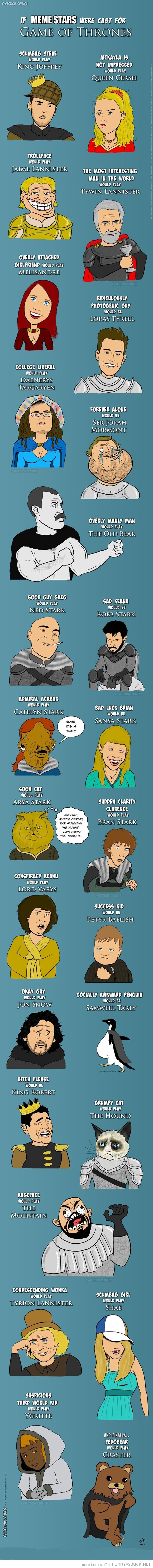 Meme Stars As Game Of Thrones Characters