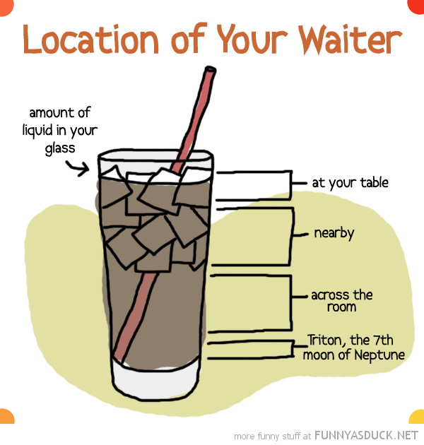 Location Of Your Waiter