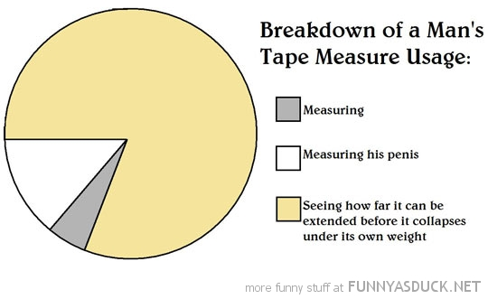 Tape Measure Usage