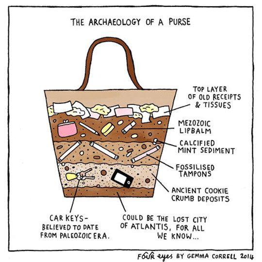 Archaeology Of A Handbag